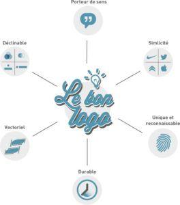 agence-design-logo-nantes