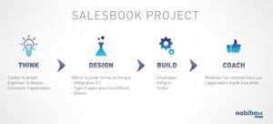 salesbook_project1
